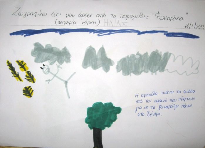 Η αρκούδα πιάνει τα φύλλα από τον ουρανό που πέφτουν για να τα ξαναβάλει πάνω στο δέντρο.