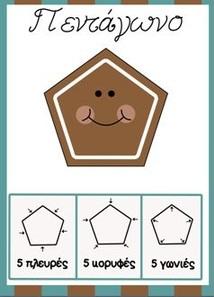 πεντάγωνο